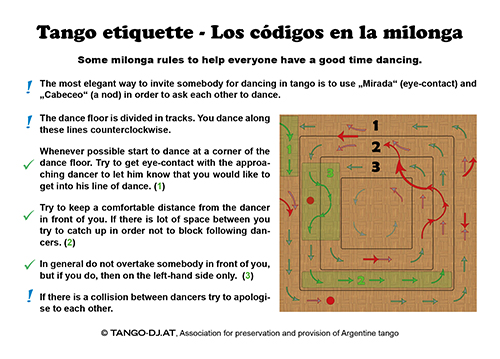 codigo flyer english